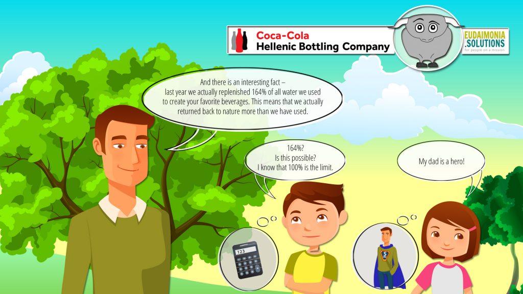 Coca Cola (C)